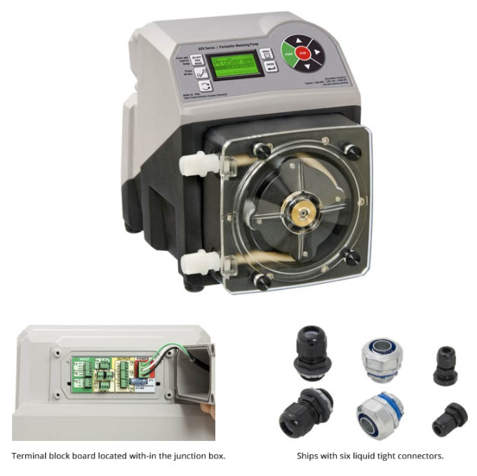 A3V Variable Speed Injection Pumps