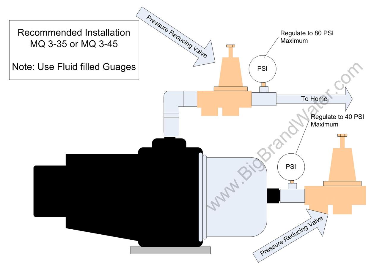 Схема подключения насосной станции grundfos