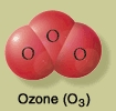Ozotech Ozone Systems For Water Treatment